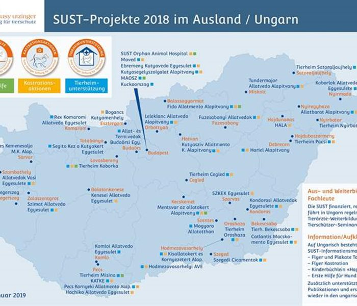 The SUST in Hungary